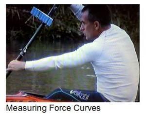 Force Curve Medium